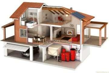 Электроотопление для частного дома